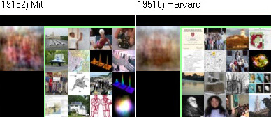 MIT and Harvard from the 800 Million Tiny Images project