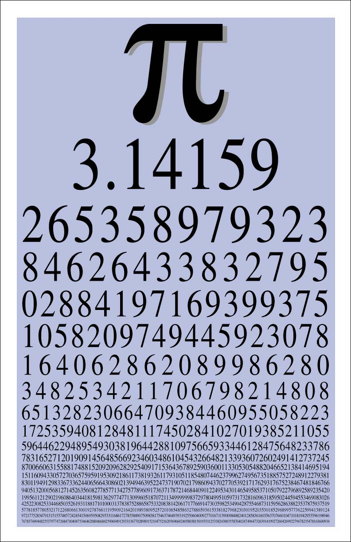 El Día Nacional de Pi